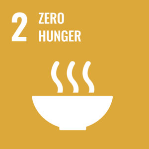 Text with yellow background: Zero hunger
